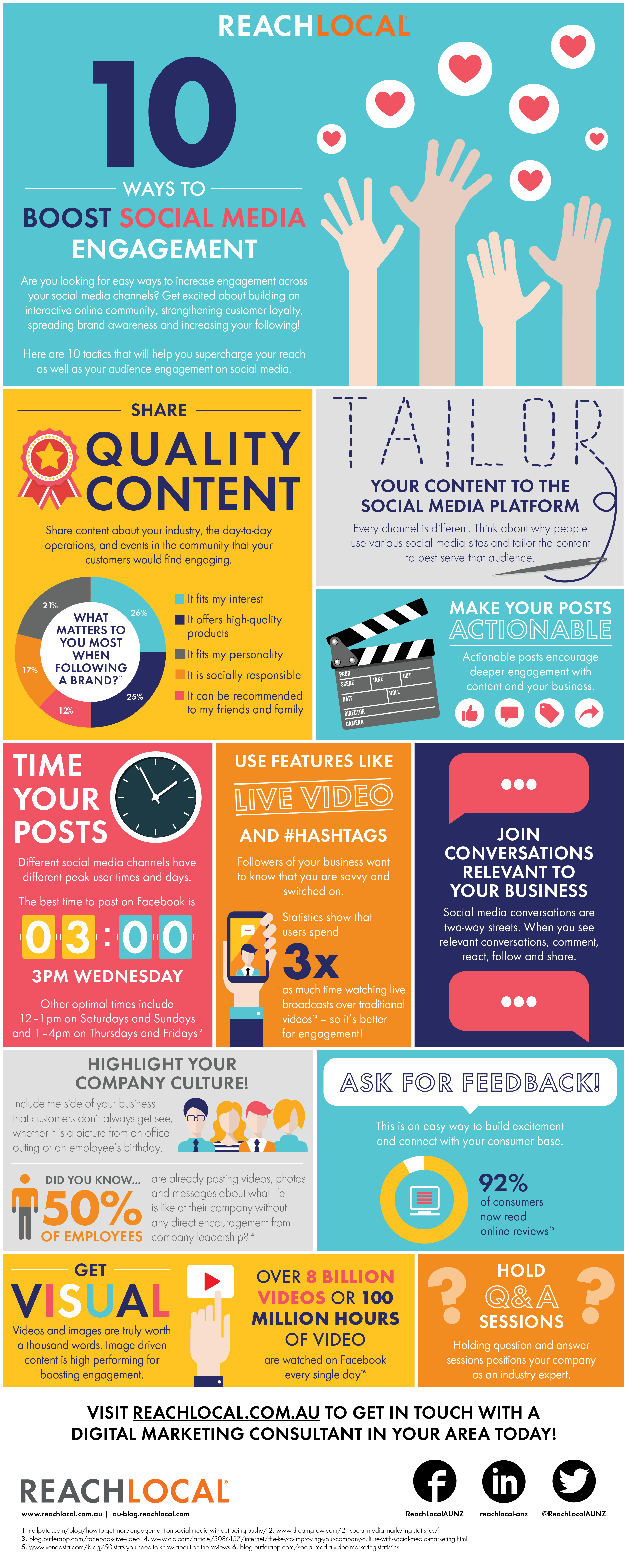 10 Ways to Boost Social Media Engagement