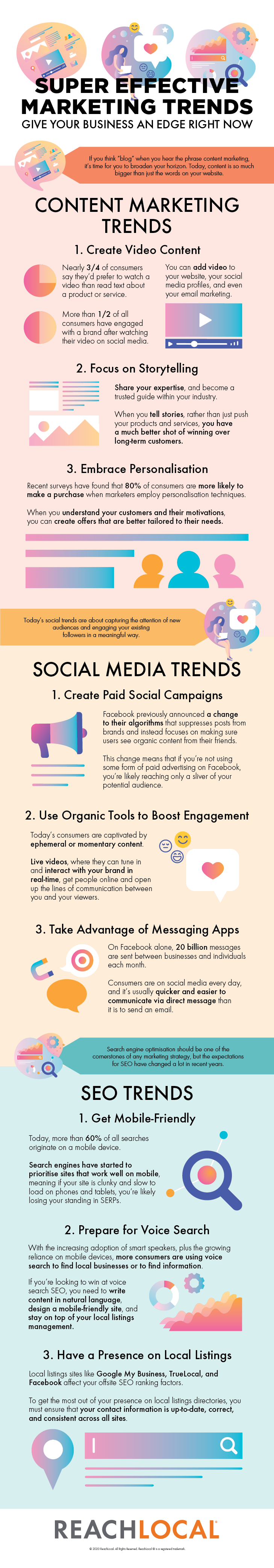 Marketing Trends: Give Your Business an Edge Right Now