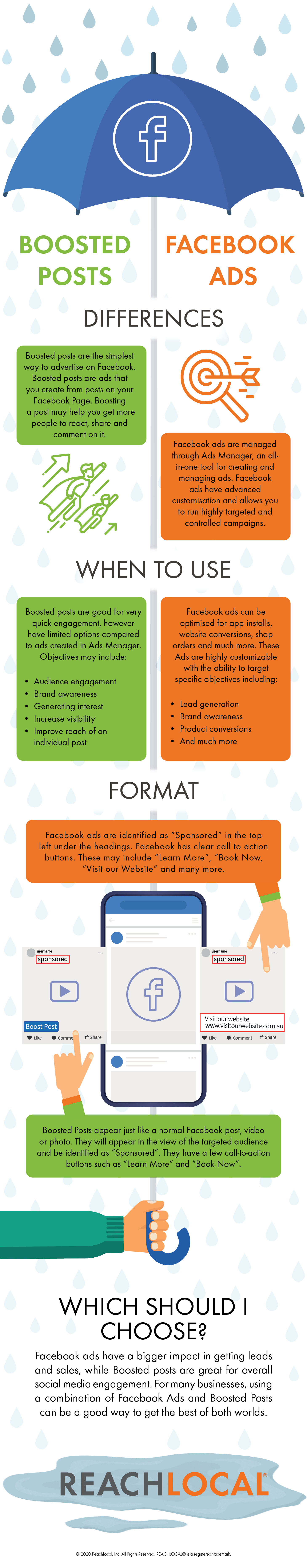 Differences Between Boosted Posts and Facebook Ads