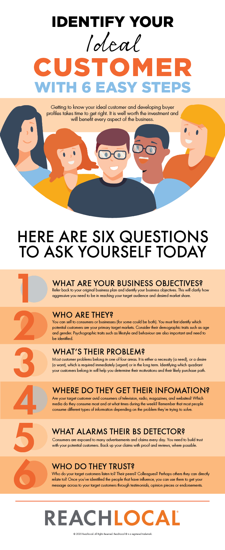 Identify Your Ideal Customer With 6 Easy Steps